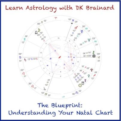 the blueprint understanding your natal chart