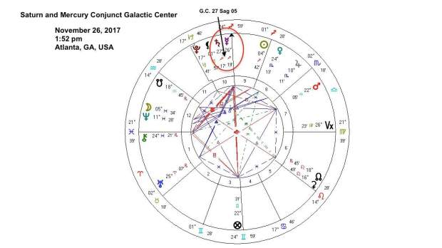 Saturn Mercury conjunct Galactic Center
