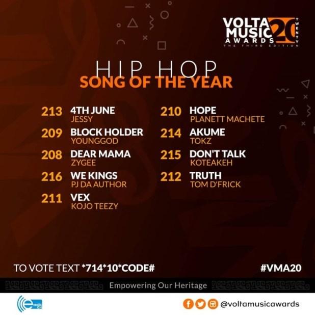 Volta Music Awards Hip hop category