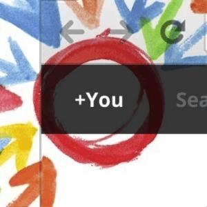 google SPYW