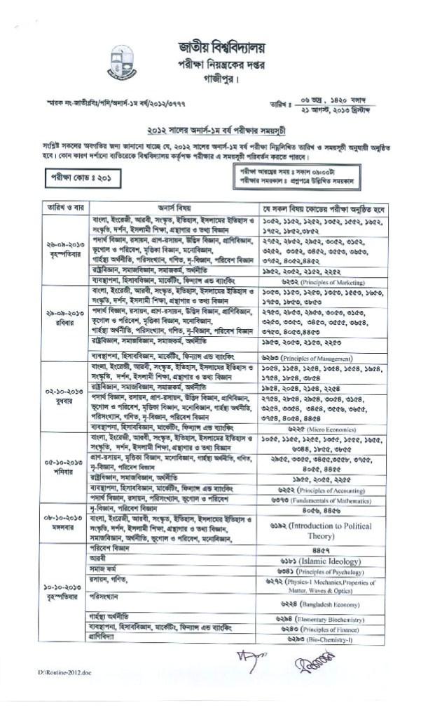 honours examination