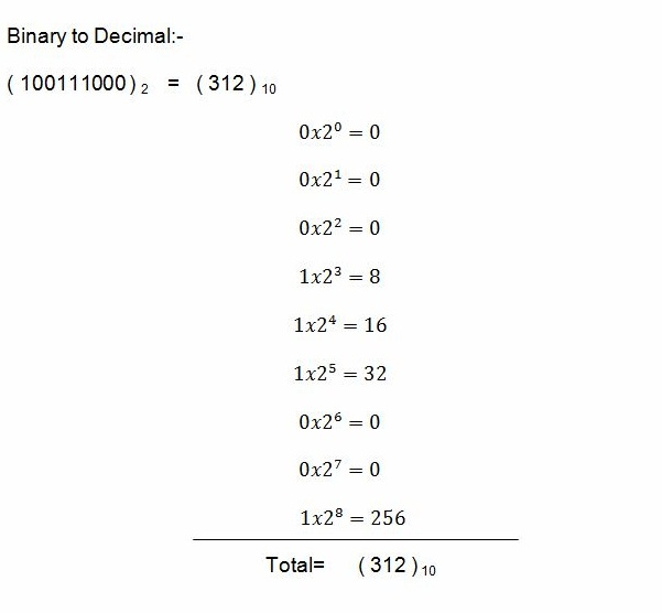 Basic idea about binary to decimal and decimal to binary
