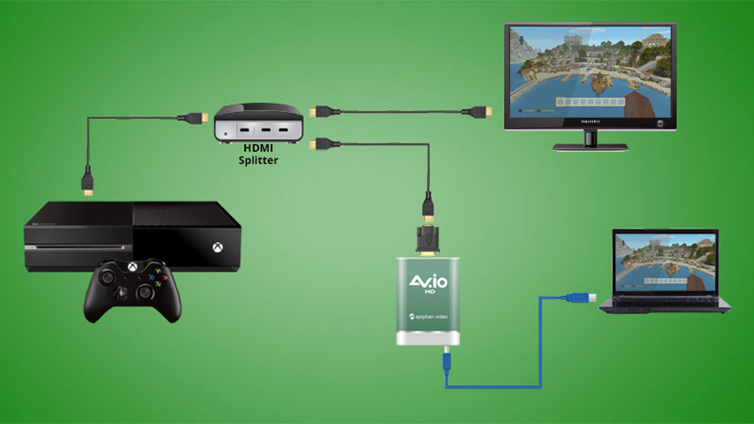 How To Capture Gameplay From Xbox One Or Xbox 360