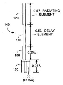 Colinear-Antenne nach U.S.-Patent
