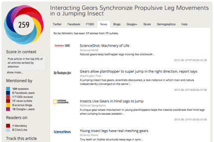 """Screenshot of an Altmetric article-level metrics page, known as the """"details page"""". The page shows the metrics and numeric score of attention (left) as well as the mentions and conversations that support the numbers (center)."""