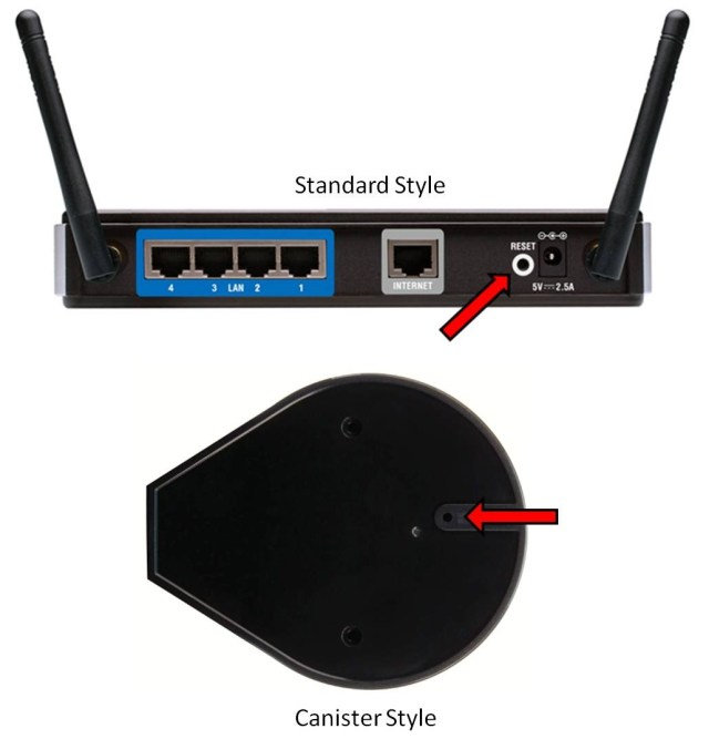 How do I reset my router to factory defaults? Philippines