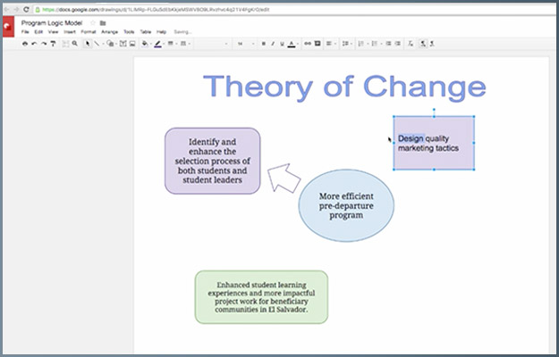Tools To Create A Program Logic Model Digital Learning And Inquiry
