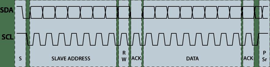Embedded Protocol - I2C |