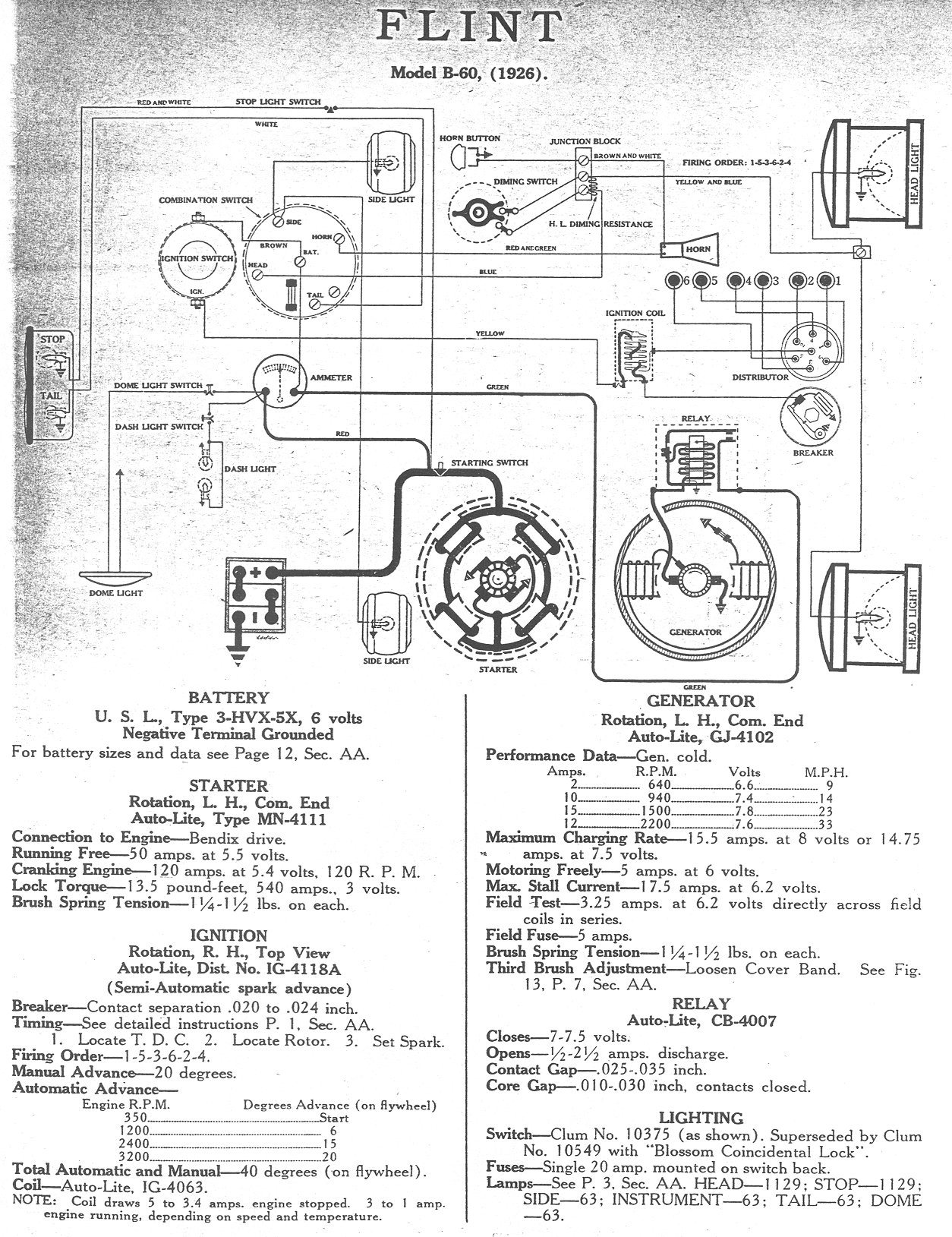 a 1929 wireing diagram