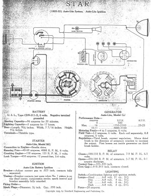 Wiring Diagrams 19221929