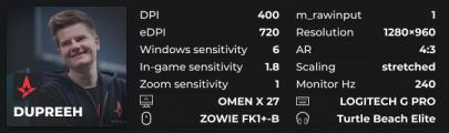 Dupreeh config devices