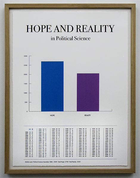 Words_and_years_Hope_and_Reality