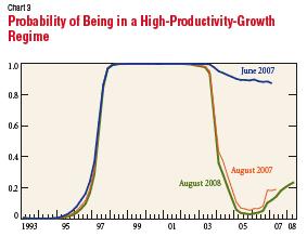 Kahn Productivity 1