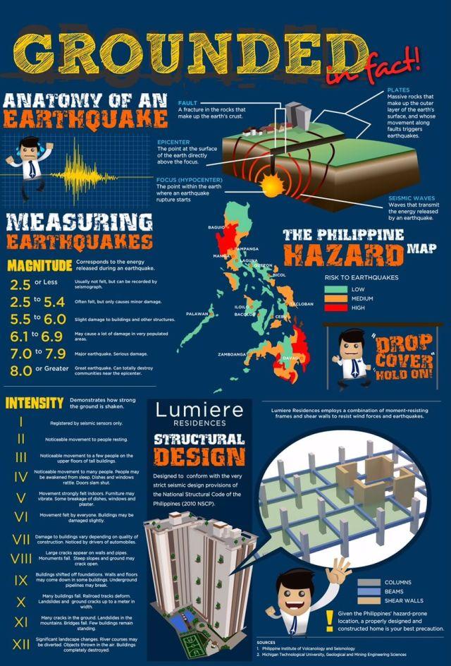 LMR Infographic