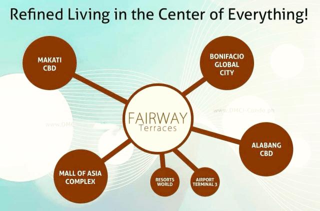 Fairway Terraces Pasay DMCI