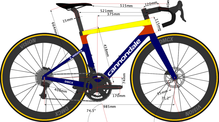 Drawing of Sergio Higuita's Cannondale road bike