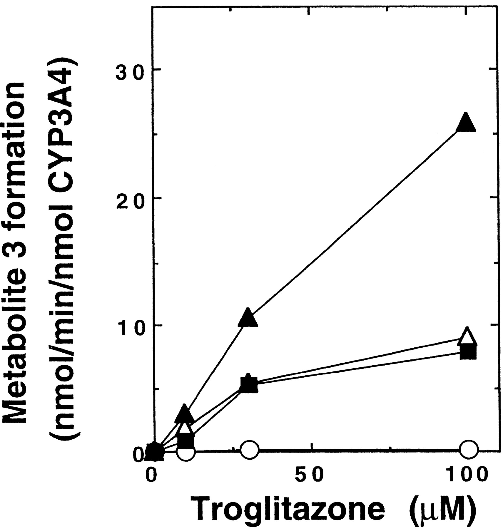 Oxidation Of Troglitazone To A Quinone Type Metabolite Catalyzed By Cytochrome P 450 2c8 And P