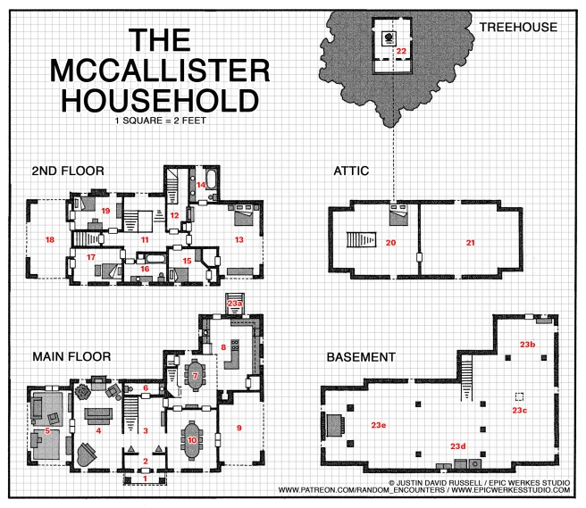 McCallister-House-Numbered