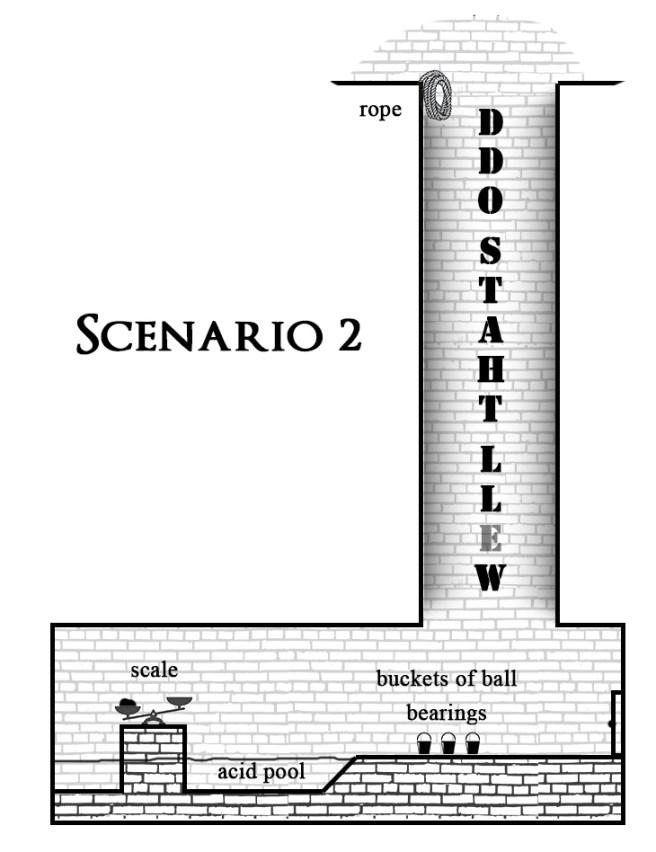 scenario-2-diagram