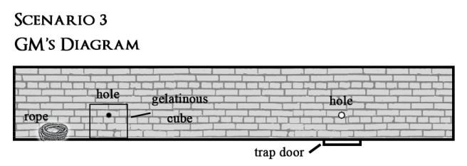 scenario-3-gm-diagram