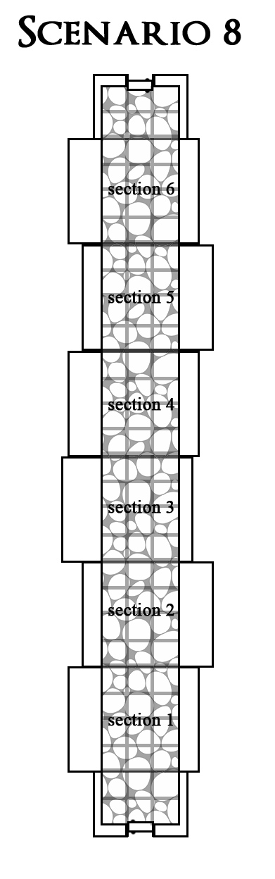 scenario-8-diagram