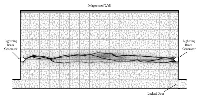 magnetized-wall