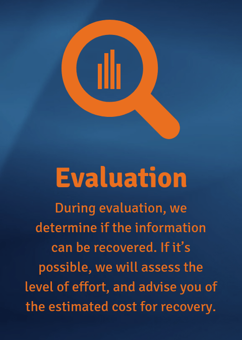 Evaluation: We determine if the information can be recovered.