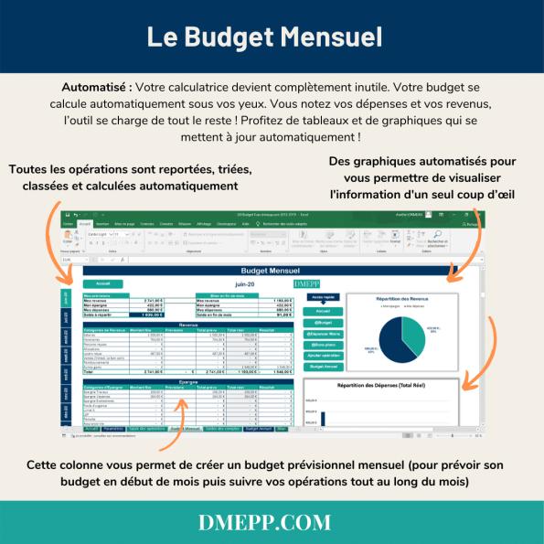 logiciel budget mensuel excel
