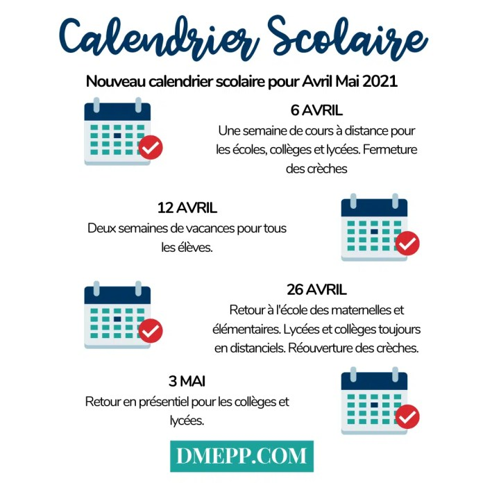 Infographies calendrier scolaire avril 2021