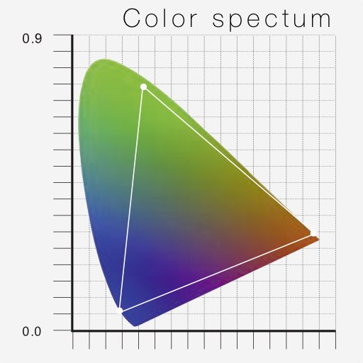 C SEED Blade, The World's largest 4k TVs with the best Color spectrum, available at dmg Martinez Group for the Miami / Fort Lauderdale area.