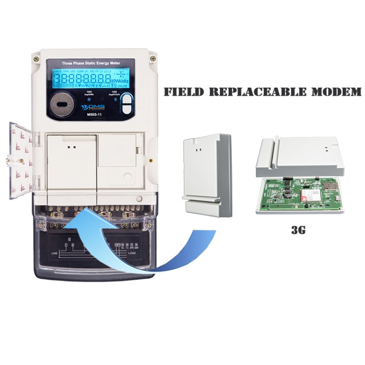 Communication Module 3G
