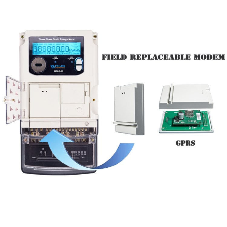 Communication Module Ethernet GPRS