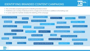 Identifying Branded Content - content labelling.