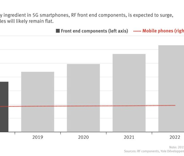 A G Smartphone Revival Not So Fast