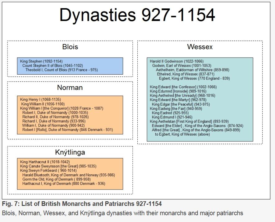 British Royal DNA | DNAeXplained – Genetic Genealogy