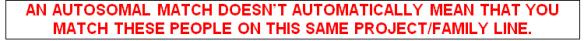 autosomal does not