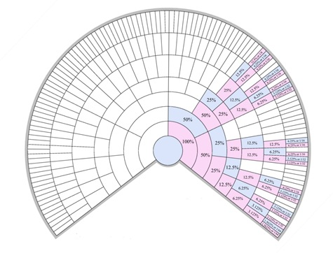 x chart male