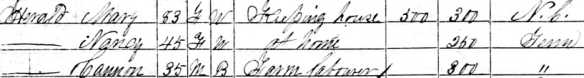 1870 Herrell census
