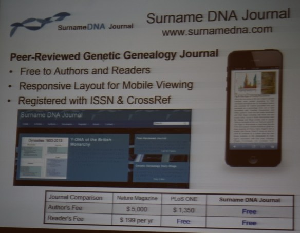 surname dna journal