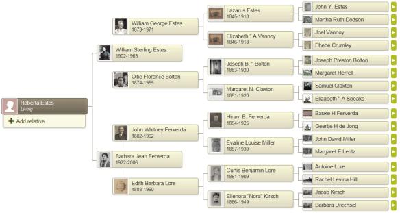 ancestry claim full tree