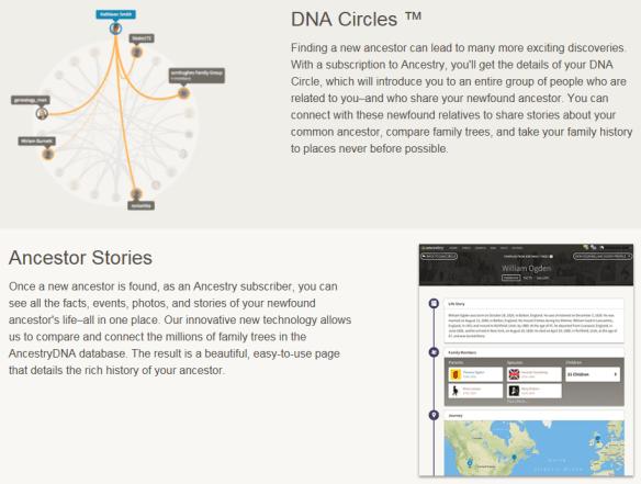 new ancestor circles