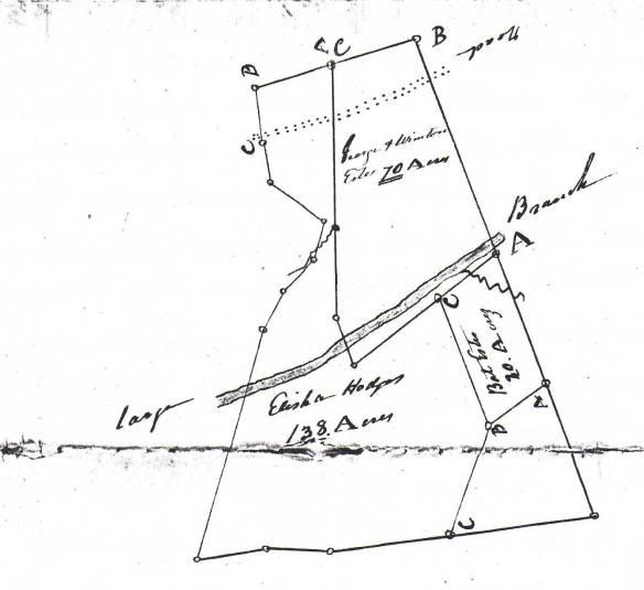 Moses 1842 survey