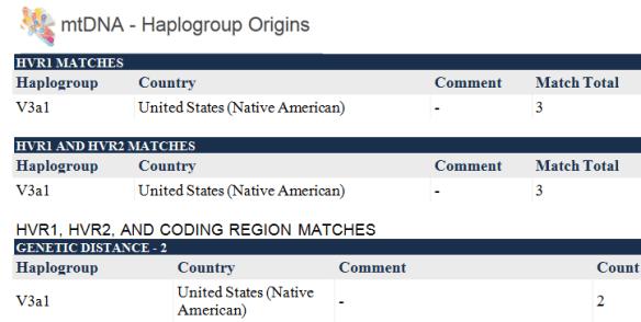 non native hap 7