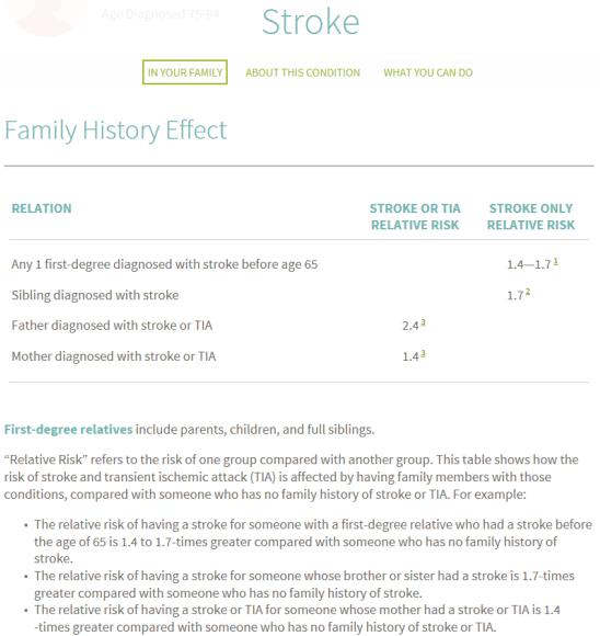 ancestry health 14