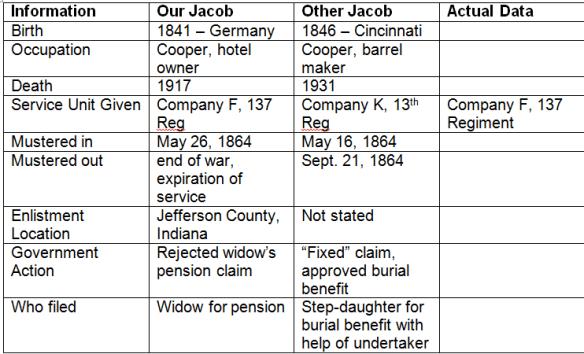 Jacob Kirsch pension chart