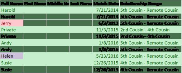 FF Update Label