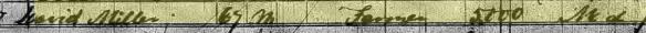 David Miller 1850 census