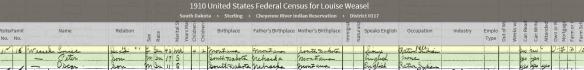 im-1910-census-white-weasel