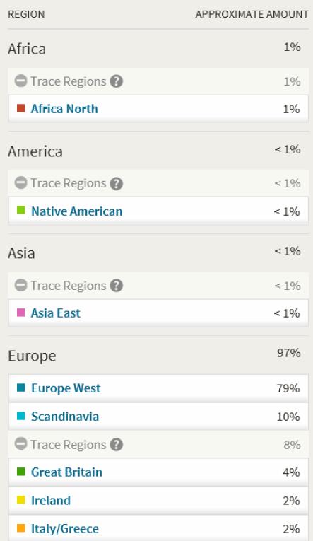ethnicity-ancestry-amounts