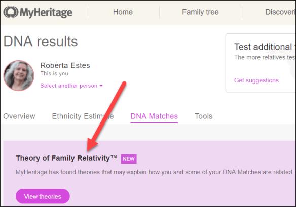 Theory of Family Relativity